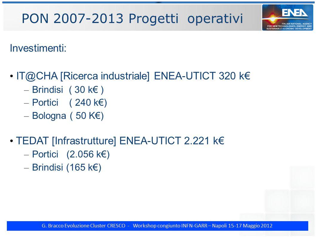 G. Bracco Evoluzione Cluster CRESCO - Workshop congiunto INFN-GARR – Napoli 15-17 Maggio 2012 PON 2007-2013 Progetti operativi Investimenti: IT@CHA [R