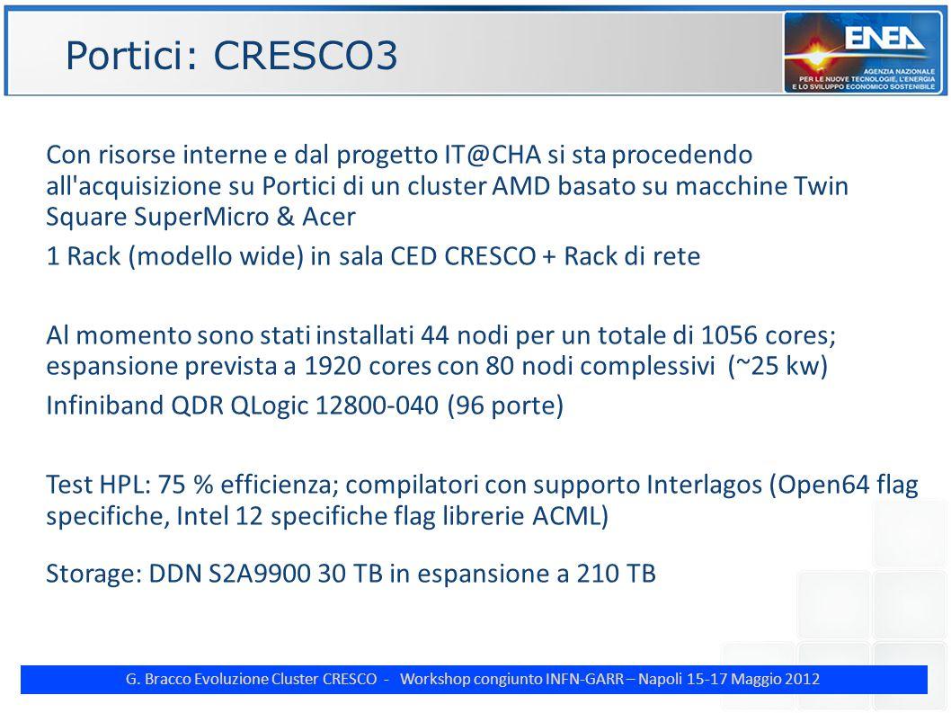 G. Bracco Evoluzione Cluster CRESCO - Workshop congiunto INFN-GARR – Napoli 15-17 Maggio 2012 ENE Portici: CRESCO3 Con risorse interne e dal progetto