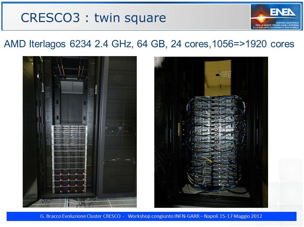 G. Bracco Evoluzione Cluster CRESCO - Workshop congiunto INFN-GARR – Napoli 15-17 Maggio 2012 ENE AMD Iterlagos 6234 2.4 GHz, 64 GB, 24 cores,1056=>19