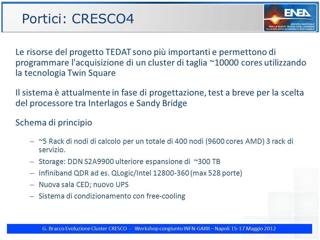G. Bracco Evoluzione Cluster CRESCO - Workshop congiunto INFN-GARR – Napoli 15-17 Maggio 2012 ENE Portici: CRESCO4 Le risorse del progetto TEDAT sono