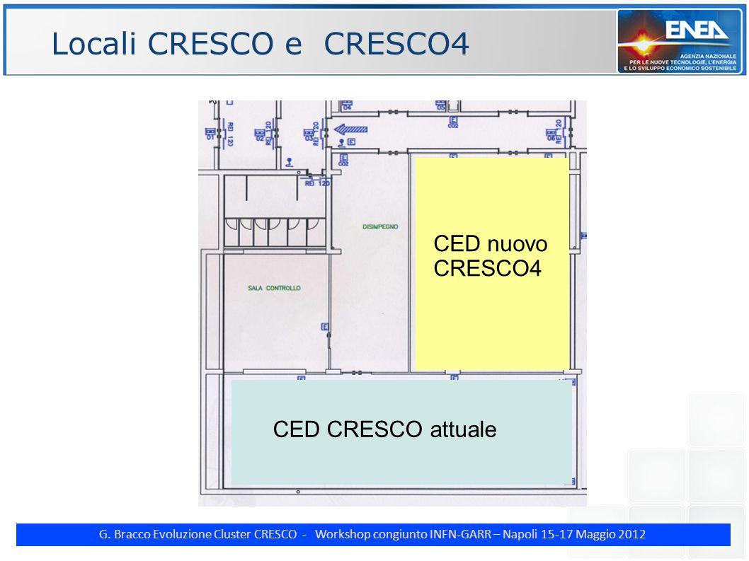 G. Bracco Evoluzione Cluster CRESCO - Workshop congiunto INFN-GARR – Napoli 15-17 Maggio 2012 ENE Locali CRESCO e CRESCO4 CED CRESCO attuale CED nuovo