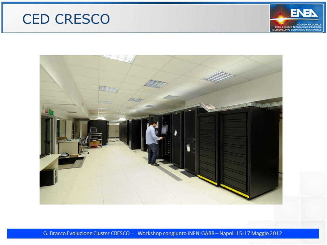 G. Bracco Evoluzione Cluster CRESCO - Workshop congiunto INFN-GARR – Napoli 15-17 Maggio 2012 ENE CED CRESCO