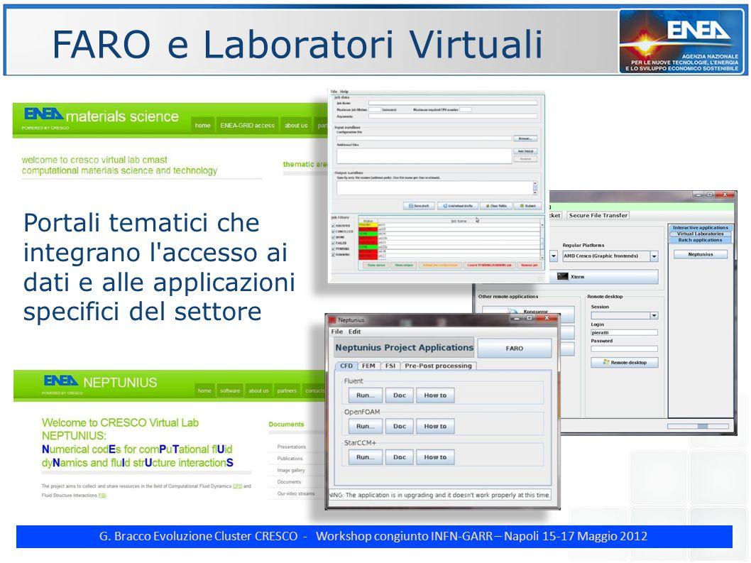 G. Bracco Evoluzione Cluster CRESCO - Workshop congiunto INFN-GARR – Napoli 15-17 Maggio 2012 FARO e Laboratori Virtuali Portali tematici che integran
