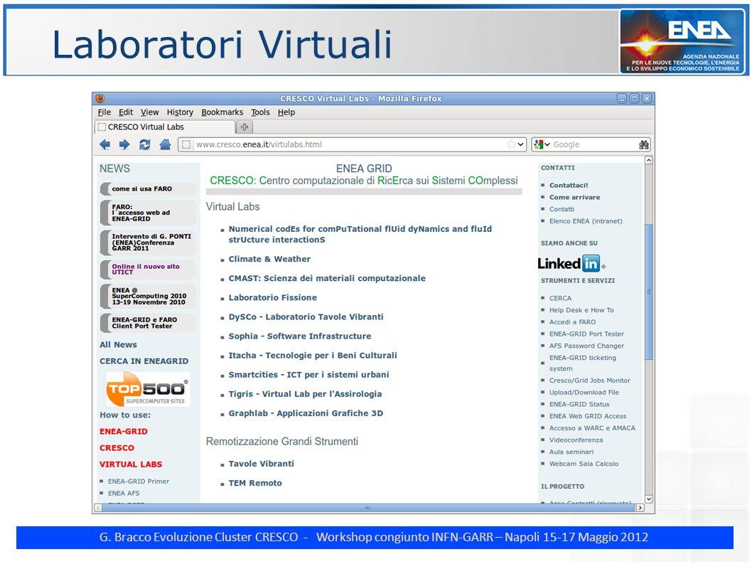 G. Bracco Evoluzione Cluster CRESCO - Workshop congiunto INFN-GARR – Napoli 15-17 Maggio 2012 Laboratori Virtuali