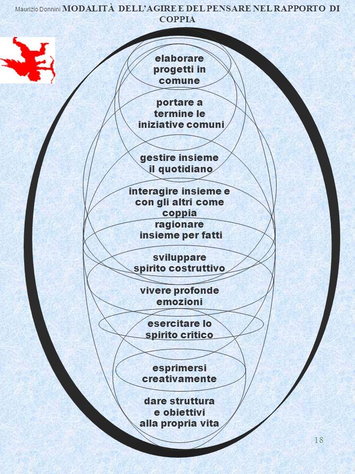 18 Maurizio Donnini MODALITÀ DELL'AGIRE E DEL PENSARE NEL RAPPORTO DI COPPIA elaborare progetti in comune portare a termine le iniziative comuni gesti