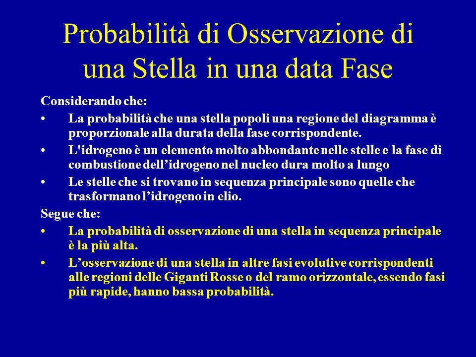 Probabilità di Osservazione di una Stella in una data Fase Considerando che: La probabilità che una stella popoli una regione del diagramma è proporzi