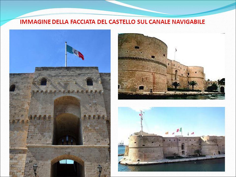 IMMAGINE DELLA FACCIATA DEL CASTELLO SUL CANALE NAVIGABILE
