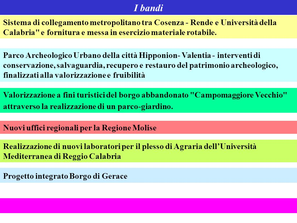 I bandi Sistema di collegamento metropolitano tra Cosenza - Rende e Università della Calabria