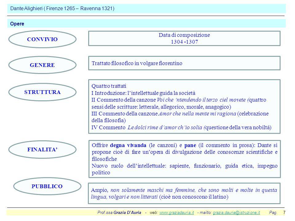 Prof.ssa Grazia D'Auria - web: www.graziadauria.it - mailto: grazia.dauria@istruzione.it Pag. 7www.graziadauria.itgrazia.dauria@istruzione.it Dante Al