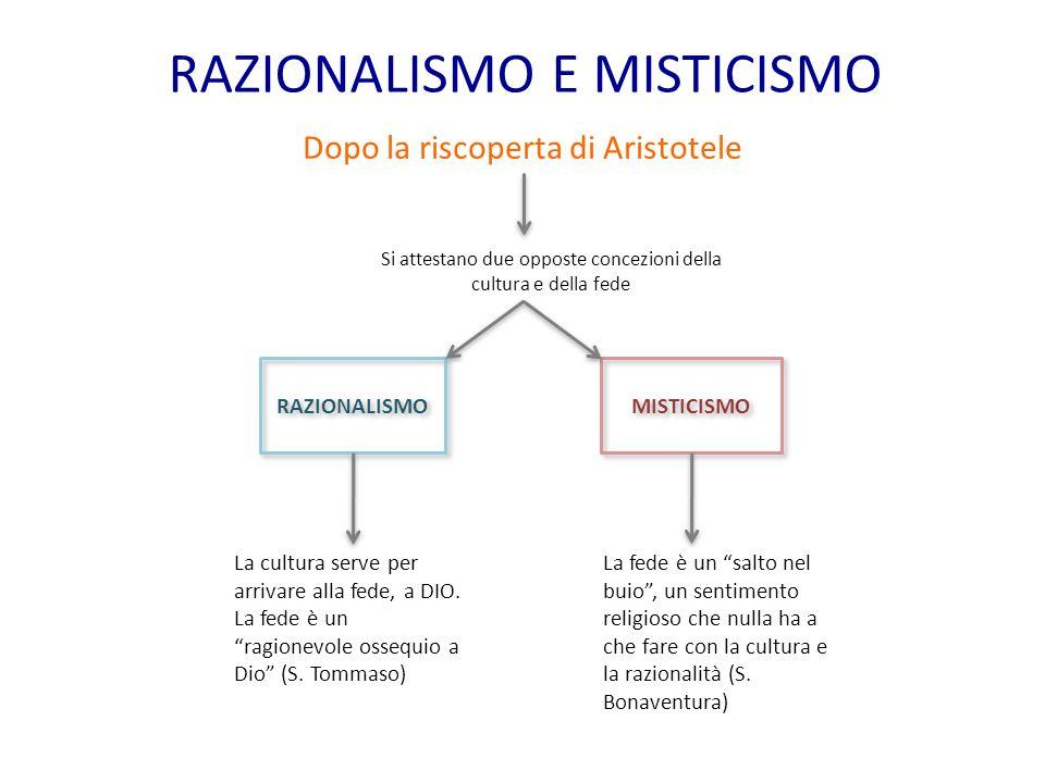 """Si attestano due opposte concezioni della cultura e della fede RAZIONALISMO MISTICISMO La cultura serve per arrivare alla fede, a DIO. La fede è un """"r"""
