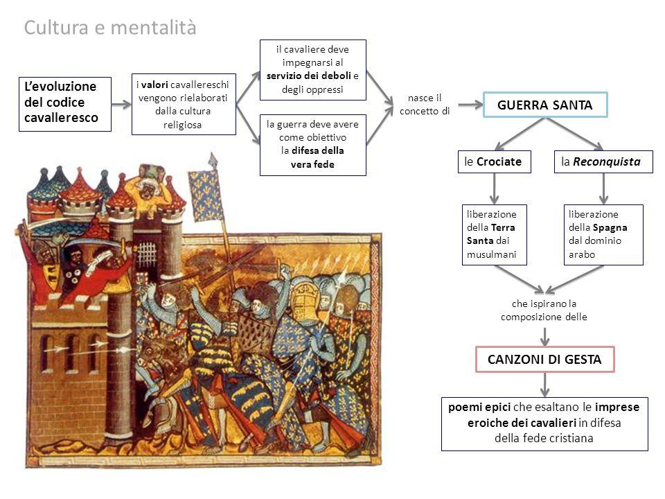 L'evoluzione del codice cavalleresco nasce il concetto di che ispirano la composizione delle 3 | L'età cortese GUERRA SANTA la guerra deve avere come