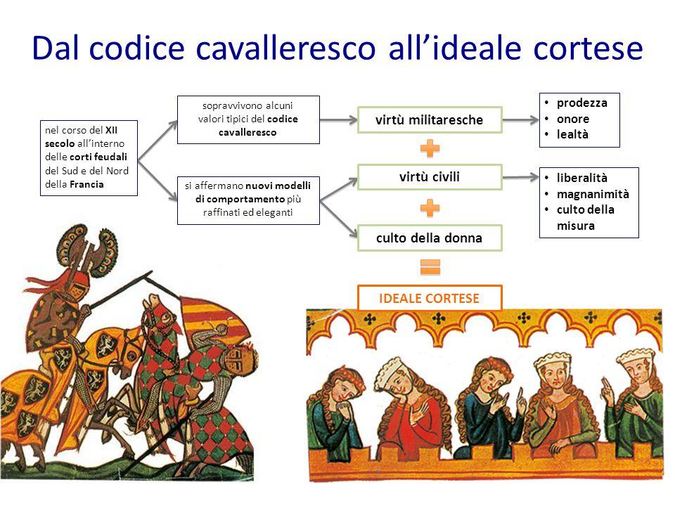 IDEALE CORTESE Dal codice cavalleresco all'ideale cortese 4 | L'età cortese sopravvivono alcuni valori tipici del codice cavalleresco nel corso del XI