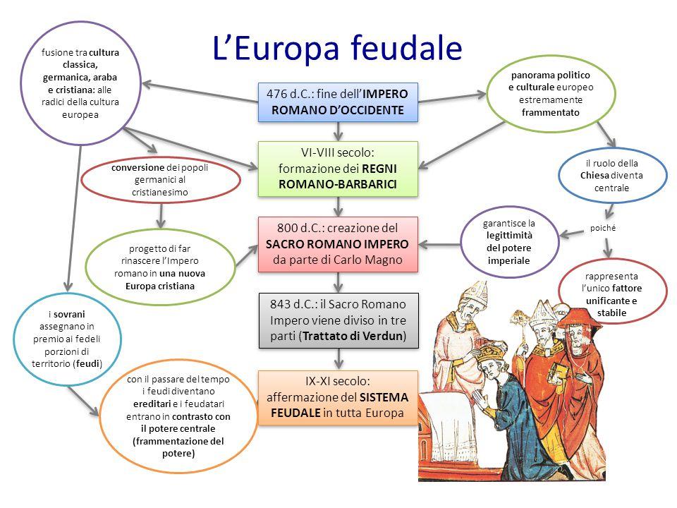 L'Europa feudale poiché 476 d.C.: fine dell'IMPERO ROMANO D'OCCIDENTE VI-VIII secolo: formazione dei REGNI ROMANO-BARBARICI VI-VIII secolo: formazione