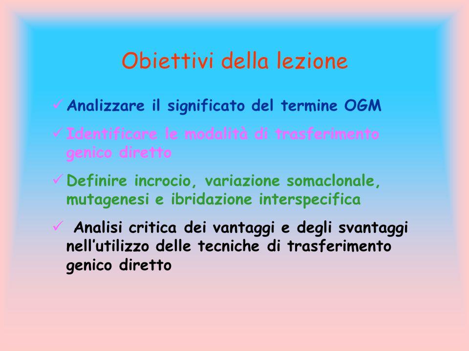 Obiettivi della lezione Analizzare il significato del termine OGM Identificare le modalità di trasferimento genico diretto Definire incrocio, variazio