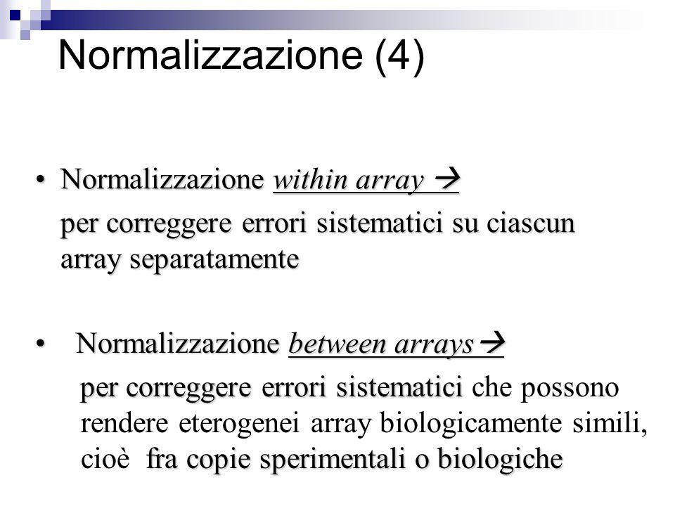 Normalizzazione (4) Normalizzazione within array Normalizzazione within array  per correggere errori sistematici su ciascun array separatamente Norm