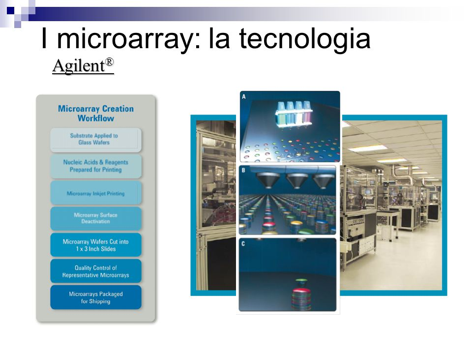 Agilent ® I microarray: la tecnologia