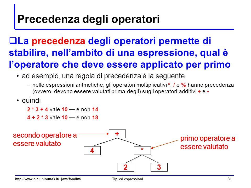 http://www.dia.uniroma3.it/~java/fondinf/Tipi ed espressioni 32 Precedenza degli operatori  Principali operatori di Java - precedenza decrescente Tipo operatori Operatori postfissi Operatori Operatori unari (prefissi) Creazione e cast Operatori moltiplicativi Operatori additivi Operatori di shift Operatori relazionale Operatori di uguaglianza Congiunzione logica Disgiunzione logica (XOR) Disgiunzione logica (OR) Congiunzione condizionale Disgiunzione condizionale Operatore condizionale Assegnazione [espressione].