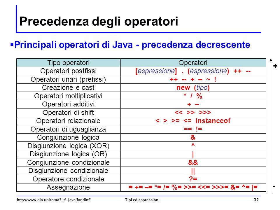 http://www.dia.uniroma3.it/~java/fondinf/Tipi ed espressioni 33 Associatività degli operatori  L'associatività degli operatori permette di stabilire l'ordine di applicazione tra operatori che hanno la stessa precedenza  tutti gli operatori binari sono associativi a sinistra (ad eccezione degli operatori di assegnazione, che sono associativi a destra)  quindi 6 + 2 + 1 viene interpretato come (6 + 2) + 1 e vale 9 6 - 2 - 1 viene interpretato come (6 - 2) - 1 e vale 3 (non 5) 2 1 6 – – primo operatore a essere valutato secondo operatore a essere valutato
