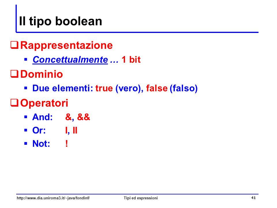 http://www.dia.uniroma3.it/~java/fondinf/Tipi ed espressioni 42 Algebra di Boole e tipo primitivo boolean  Un tipo di dato molto importante e utile nella programmazione è il tipo delle espressioni usate nella scrittura di condizioni per le istruzioni di controllo questo tipo di dato è rappresentato in Java dal tipo primitivo boolean (in onore del matematico britannico George Boole (1815-1864)) il significato del tipo boolean può essere descritto con riferimento alla sua formulazione matematica, ovvero all'algebra di Boole