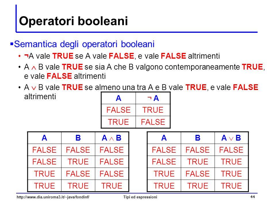 http://www.dia.uniroma3.it/~java/fondinf/Tipi ed espressioni 45 Alcune proprietà degli operatori booleani  Idempotenza di  e  A  A = A A  A = A  Commutatività di  e  A  B = B  A A  B = B  A  Associatività di  e  A  (B  C) = (A  B)  C A  (B  C) = (A  B)  C  Distributività A  (B  C) = (A  B)  (A  C) A  (B  C) = (A  B)  (A  C)