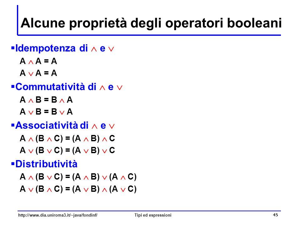 http://www.dia.uniroma3.it/~java/fondinf/Tipi ed espressioni 46 Alcune proprietà degli operatori booleani  Elementi neutri di  e  TRUE  A = A FALSE  A = A  Elementi assorbenti di  e  FALSE  A = FALSE TRUE  A = TRUE  Eliminazione della doppia negazione ¬ (¬ A) = A  Leggi di De Morgan ¬ (A  B) = (¬ A)  (¬ B) ¬ (A  B) = (¬ A)  (¬ B)  Altre identità notevoli A  (¬ A) = FALSE A  (¬ A) = TRUE