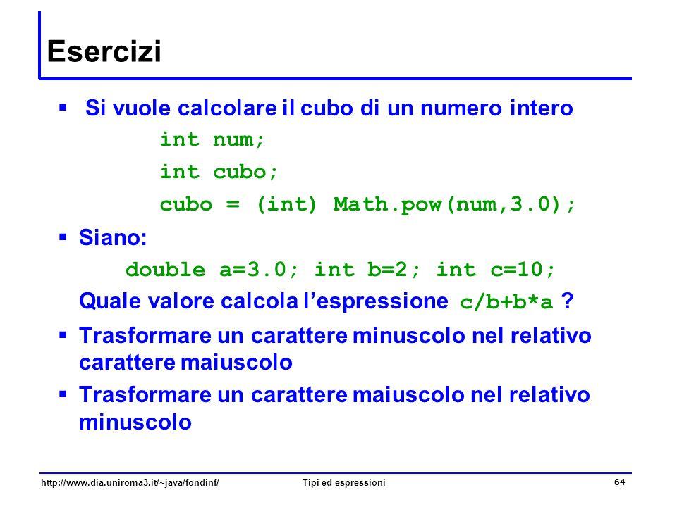 Riepilogo della dispensa…  La nozione dei tipi di dato nei linguaggi di programmazione e' simile a quella delle strutture algebriche: elementi del dominio e operatori definiti sul dominio dato.