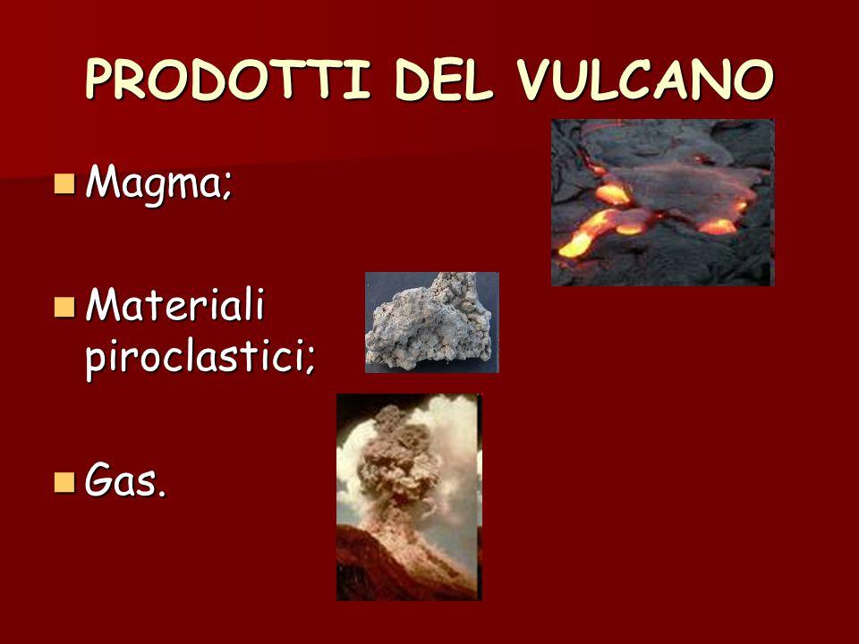 PRODOTTI DEL VULCANO Magma; Magma; Materiali piroclastici; Materiali piroclastici; Gas. Gas.