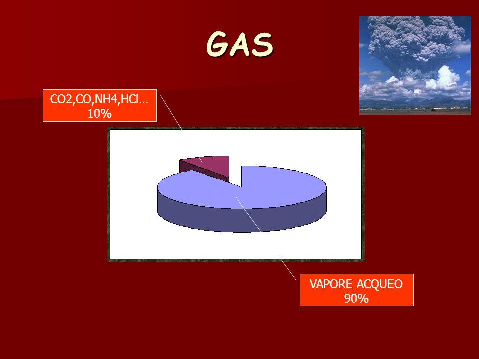 GAS VAPORE ACQUEO 90% CO2,CO,NH4,HCl… 10%