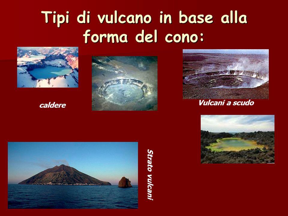 Tipi di vulcano in base alla forma del cono: caldere Vulcani a scudo Strato vulcani