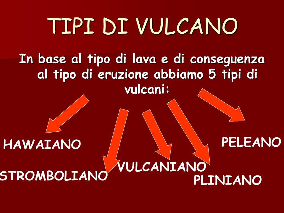 TIPI DI VULCANO In base al tipo di lava e di conseguenza al tipo di eruzione abbiamo 5 tipi di vulcani: HAWAIANO STROMBOLIANO VULCANIANO PELEANO PLINI