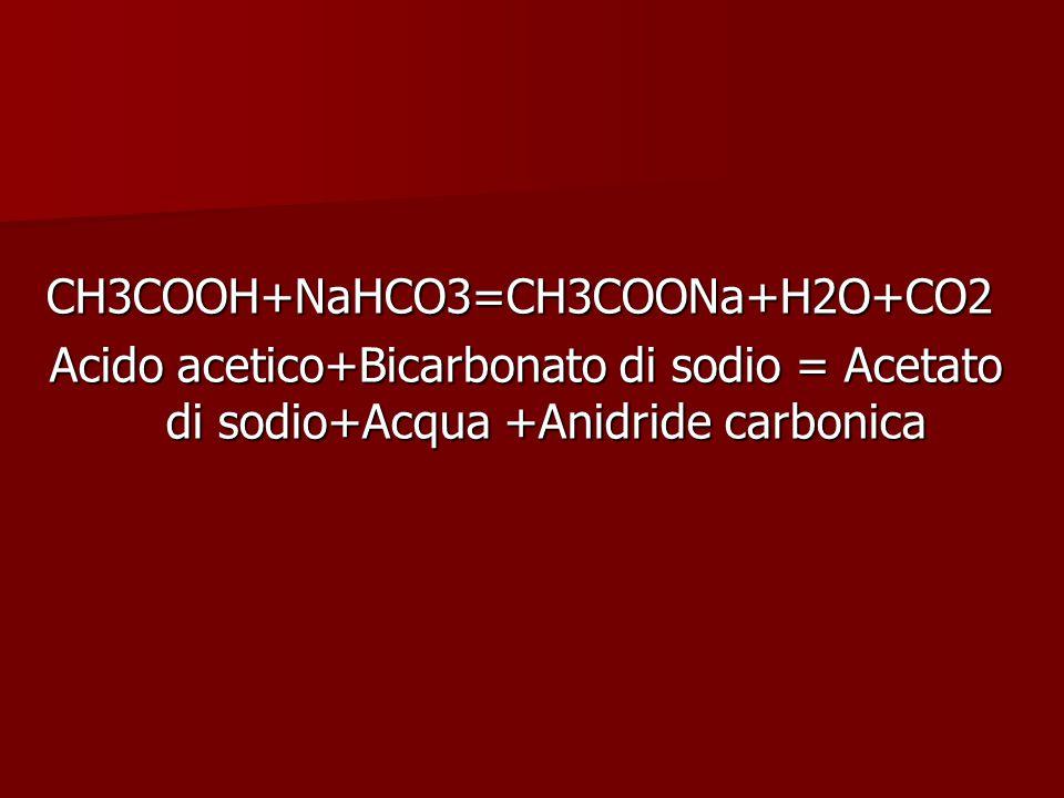 CH3COOH+NaHCO3=CH3COONa+H2O+CO2 Acido acetico+Bicarbonato di sodio = Acetato di sodio+Acqua +Anidride carbonica