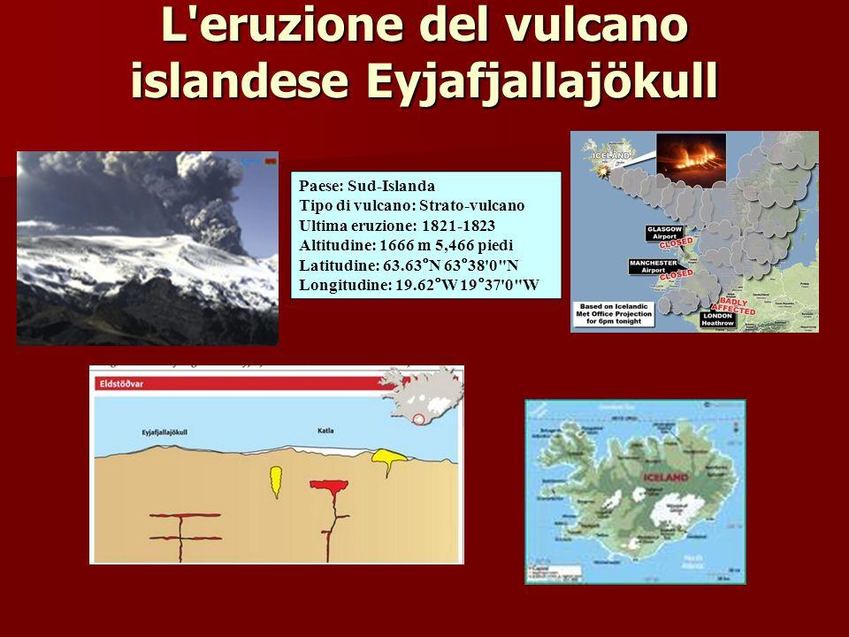 L'eruzione del vulcano islandese Eyjafjallajökull Paese: Sud-Islanda Tipo di vulcano: Strato-vulcano Ultima eruzione: 1821-1823 Altitudine: 1666 m 5,4