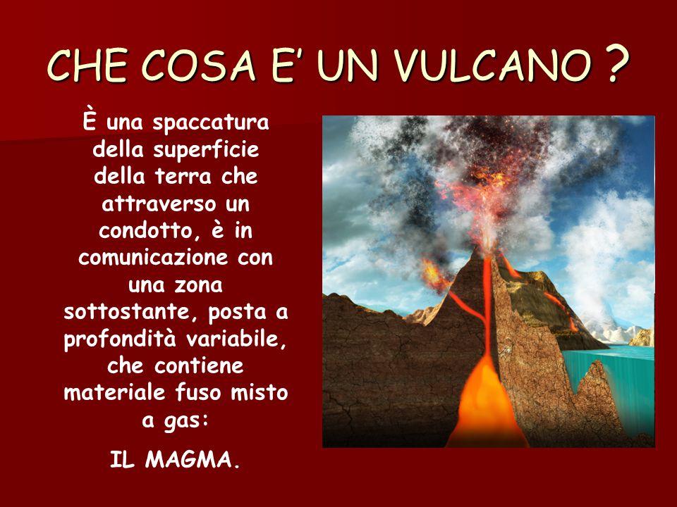 TIPI DI VULCANO In base al tipo di lava e di conseguenza al tipo di eruzione abbiamo 5 tipi di vulcani: HAWAIANO STROMBOLIANO VULCANIANO PELEANO PLINIANO