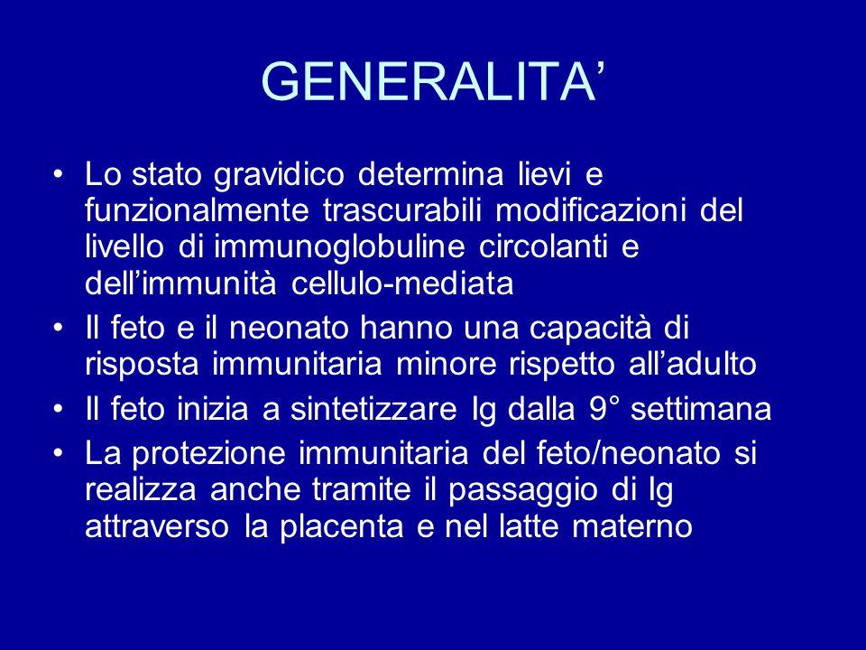 GENERALITA' Lo stato gravidico determina lievi e funzionalmente trascurabili modificazioni del livello di immunoglobuline circolanti e dell'immunità c