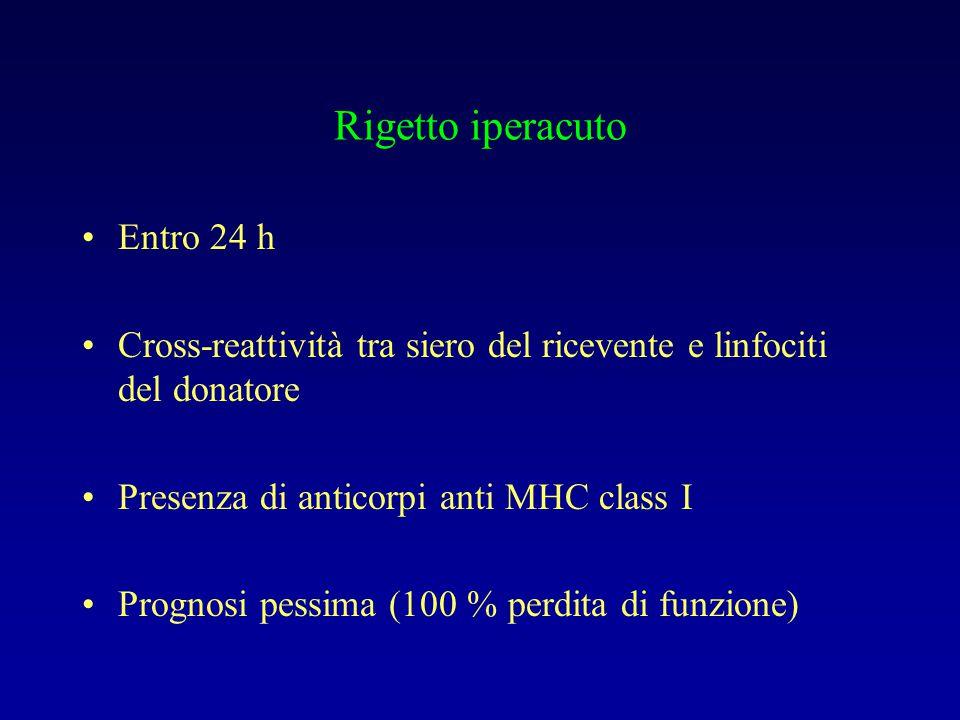 Rigetto iperacuto Entro 24 h Cross-reattività tra siero del ricevente e linfociti del donatore Presenza di anticorpi anti MHC class I Prognosi pessima