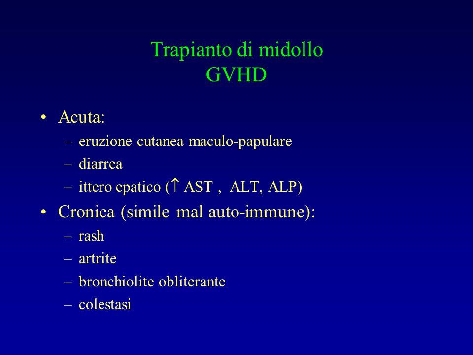Trapianto di midollo GVHD Acuta: –eruzione cutanea maculo-papulare –diarrea –ittero epatico (  AST, ALT, ALP) Cronica (simile mal auto-immune): –rash