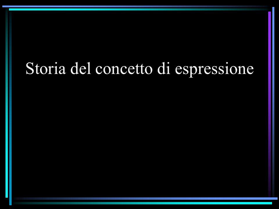 Storia del concetto di espressione