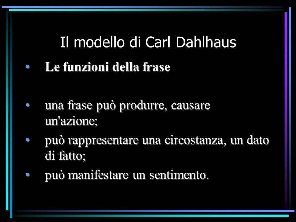 Il modello di Carl Dahlhaus Le funzioni della fraseLe funzioni della frase una frase può produrre, causare un'azione;una frase può produrre, causare u