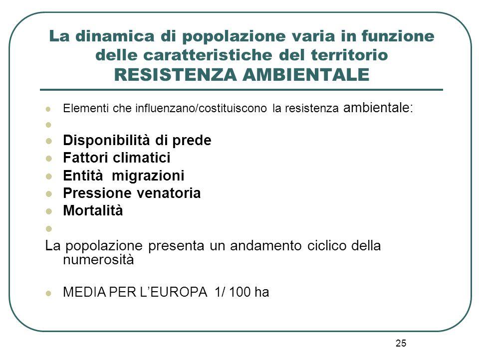 25 La dinamica di popolazione varia in funzione delle caratteristiche del territorio RESISTENZA AMBIENTALE Elementi che influenzano/costituiscono la r
