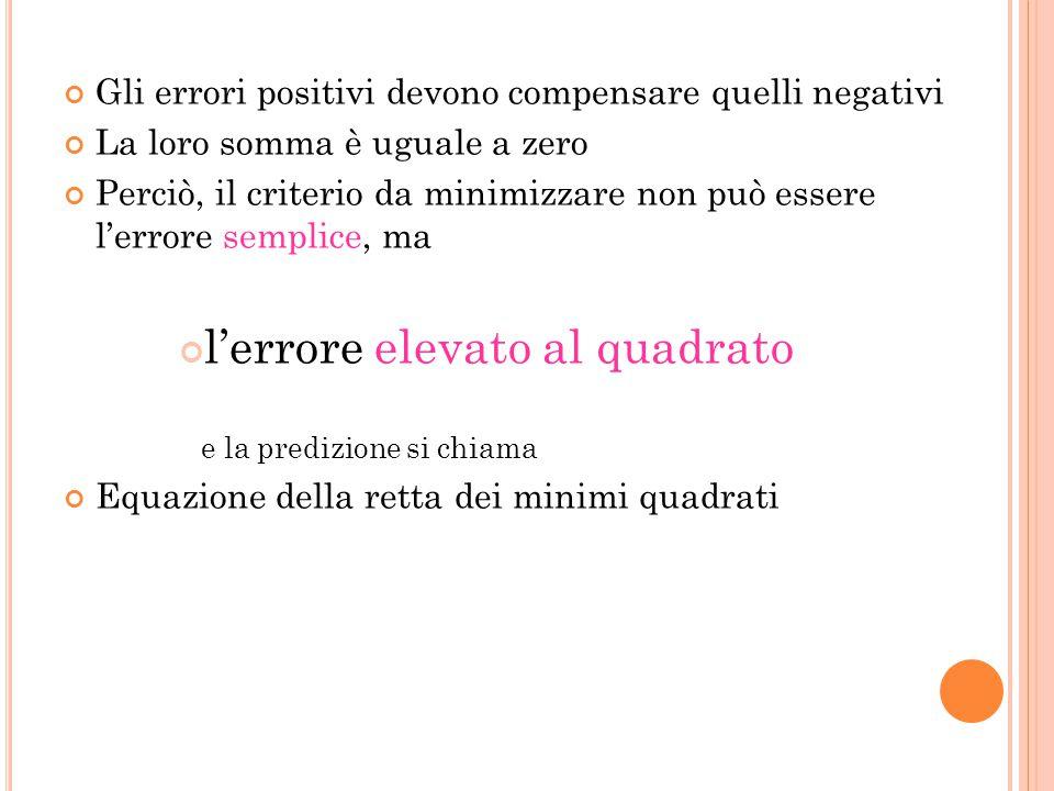 Gli errori positivi devono compensare quelli negativi La loro somma è uguale a zero Perciò, il criterio da minimizzare non può essere l'errore semplice, ma l'errore elevato al quadrato e la predizione si chiama Equazione della retta dei minimi quadrati
