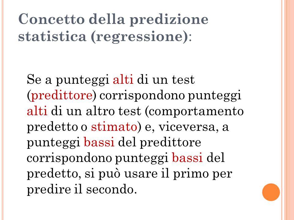 P ROPRIETÀ DELLA REGRESSIONE La varianza dei predetti è uguale al coefficiente di determinazione: r 2 La deviazione standard dei predetti è uguale al coefficiente di correlazione (in quanto radice quadrata della varianza) 34