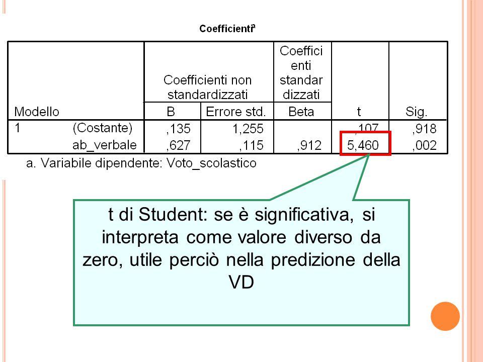 t di Student: se è significativa, si interpreta come valore diverso da zero, utile perciò nella predizione della VD