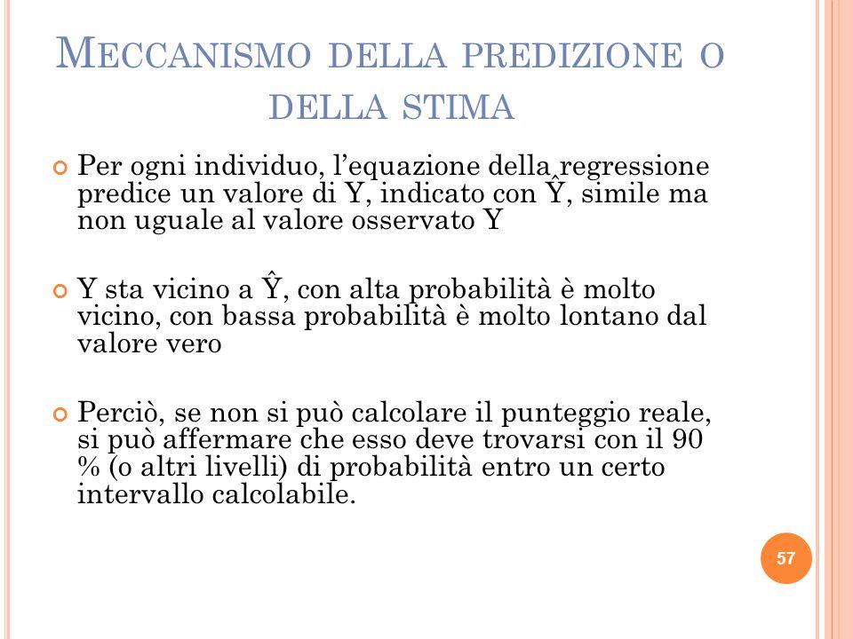 M ECCANISMO DELLA PREDIZIONE O DELLA STIMA Per ogni individuo, l'equazione della regressione predice un valore di Y, indicato con Ŷ, simile ma non uguale al valore osservato Y Y sta vicino a Ŷ, con alta probabilità è molto vicino, con bassa probabilità è molto lontano dal valore vero Perciò, se non si può calcolare il punteggio reale, si può affermare che esso deve trovarsi con il 90 % (o altri livelli) di probabilità entro un certo intervallo calcolabile.