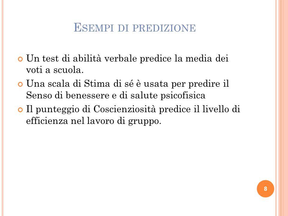 Sogg.Test R zetaTest T zeta prediz di T p11,330,451,13 p21,491,581,26 p3-0,86-0,72-0,73 p4-0,94-1,31-0,79 p5-1,09-0,68-0,93 p61,491,711,26 p7-0,16-0,72-0,13 p8-0,31-0,90-0,26 p9-0,940,00-0,79 p100,000,590,00 somma0,00 0,000 dev stan1,00 0,847 varianza1,00 0,718 media0,00 0,000 29 PREDIZIONE DEL PUNTEGGIO OTTENUTO AL TEST T TRAMITE IL PUNTEGGIO AL TEST R CON I PUNTI Z.