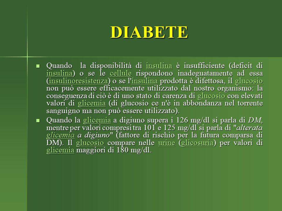 DIABETE Quando la disponibilità di insulina è insufficiente (deficit di insulina) o se le cellule rispondono inadeguatamente ad essa (insulinoresisten