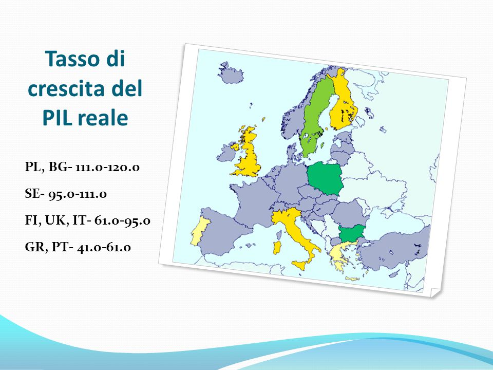 Tasso di disoccupazione femminile Country Women's unemployment rate in 2008 % Young women's unemployment rate, % BG5,811,4 EL11,428,9 IT8,524,7 PL819,9 PT920,2 FI6,715,8 SE6,520,5 UK5,112,7