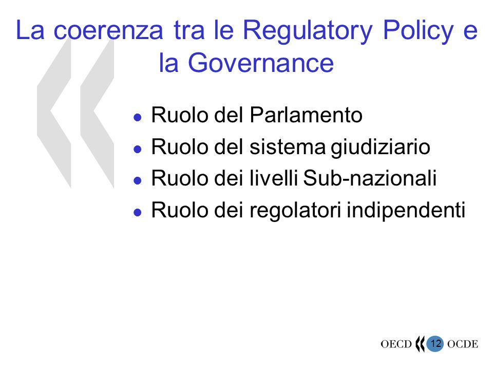 12 La coerenza tra le Regulatory Policy e la Governance l Ruolo del Parlamento l Ruolo del sistema giudiziario l Ruolo dei livelli Sub-nazionali l Ruolo dei regolatori indipendenti