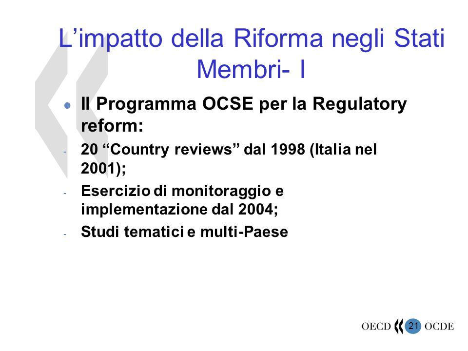 21 L'impatto della Riforma negli Stati Membri- I l Il Programma OCSE per la Regulatory reform: - 20 Country reviews dal 1998 (Italia nel 2001); - Esercizio di monitoraggio e implementazione dal 2004; - Studi tematici e multi-Paese