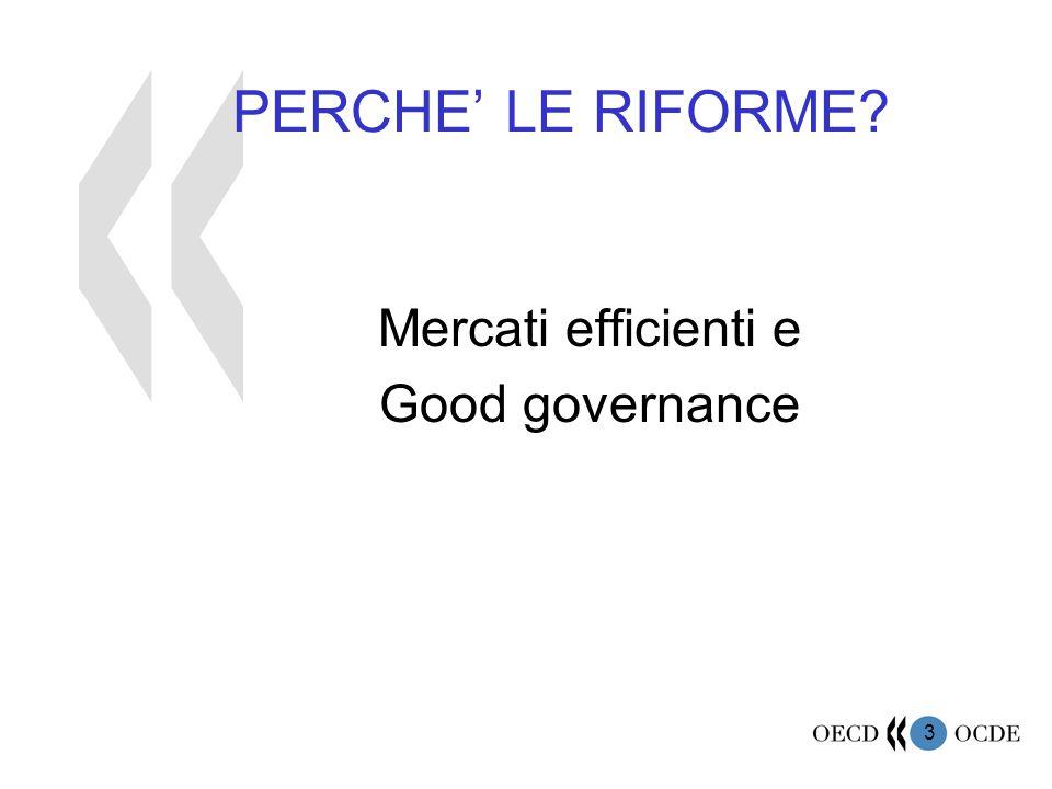 14 Le Policy Recommendations for Regulatory Reform dell'OCSE del 1995 Sette raccomandazioni Avallate dai Ministri nel 1997