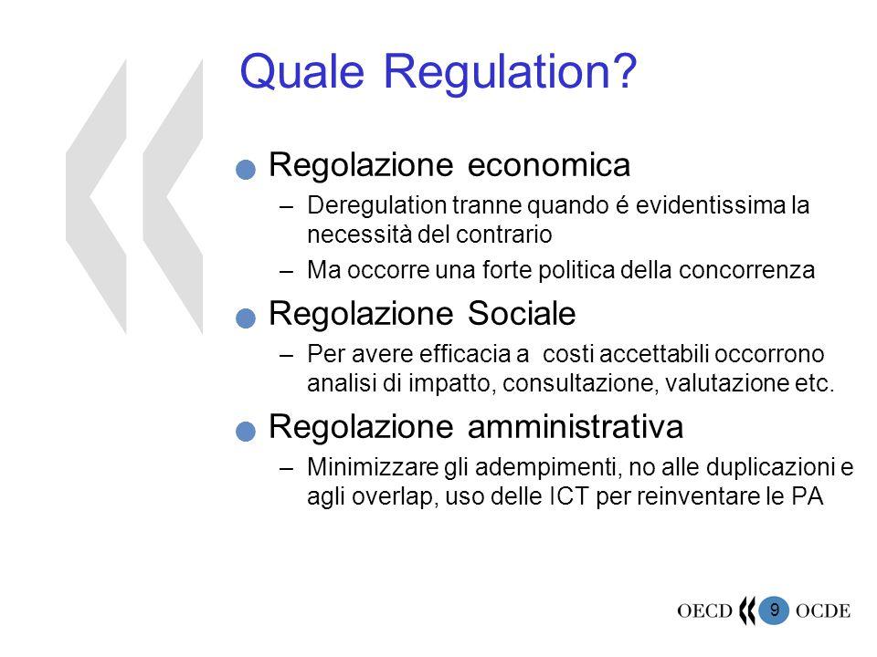10 I tre stadi della Riforma della Regolazione REGULATORY MANAGEMENT REGULATORY QUALITY IMPROVEMENT DEREGULATION